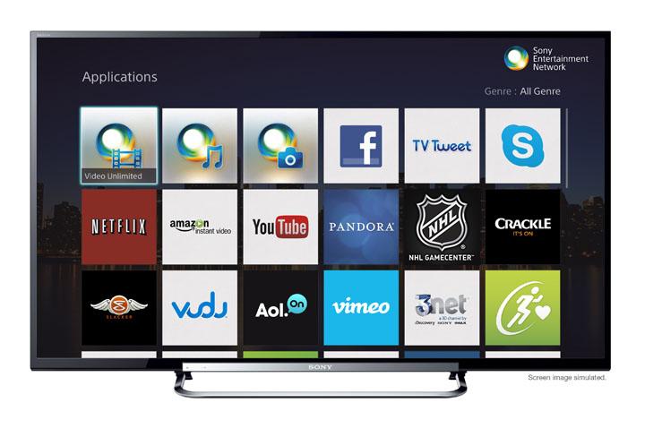 Sony BRAVIA KDL-70R520A HDTV Driver Download (2019)