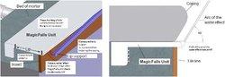 Pentair 581103FSSBF Magicfalls Water Effect Standard 1-Inch Lip Series Waterfall Sheet, Silver, 3-Feet