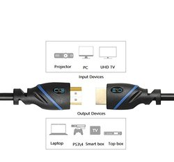 C&E CNE78830 Super Premium (1.5 Ft) HDMI Cable 1.4v Supports Ethernet, 3D& Audio Return Channel Full HD [Latest Version]- PVC- 3 Pack