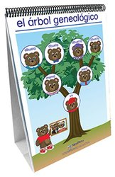 NewPath Learning - Me, My Family and Others - Flip Chart - Spanish