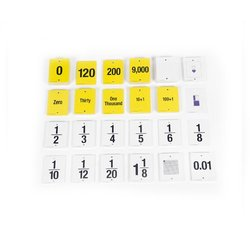Learning Advantage Fun Empty Number Line Cards Only - Grade: 4-5 (CTU7986)