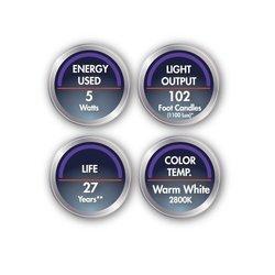 """Bulbrite LED-MINISTRYDE Stryde Energy Smart 20"""" Desk Lamp"""