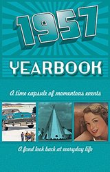 Seek Publishing 1957 Yearbook Poster (YB1957)