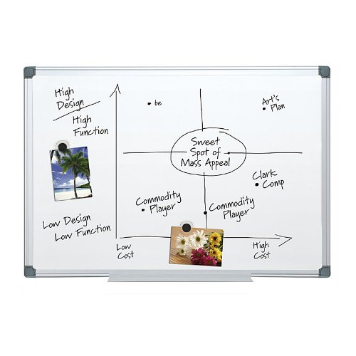 Foray Magnetic Dry Erase Board 26\